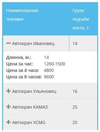 Пример дизайна таблицы FooTable для смартфона