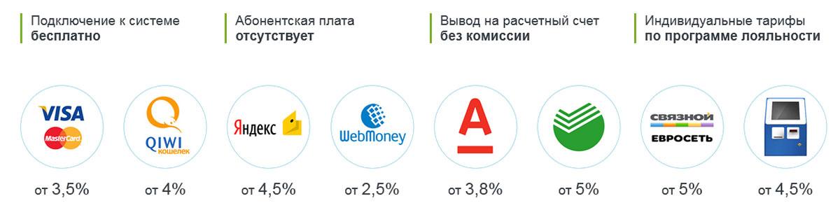 WordPress плагин оплаты Pay2Pay для WooCommerce и WP eCommerce
