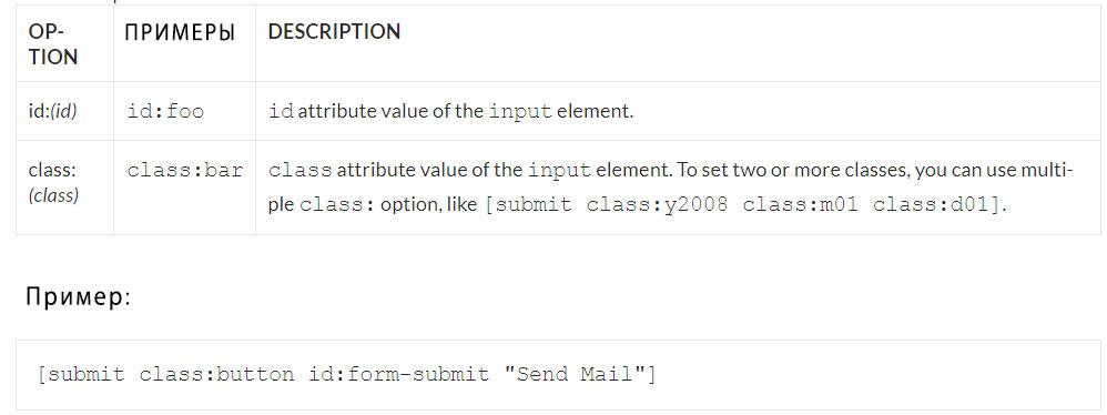 Так можно кнопке в contact form 7 id присвоить или class
