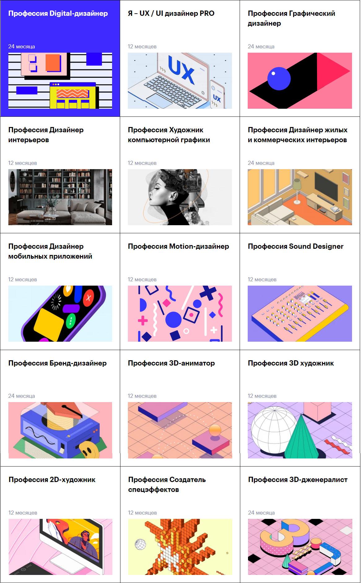 онлайн обучение веб дизайну
