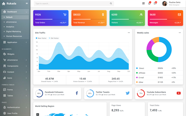 Rukada - шаблон админки на Bootstrap 5